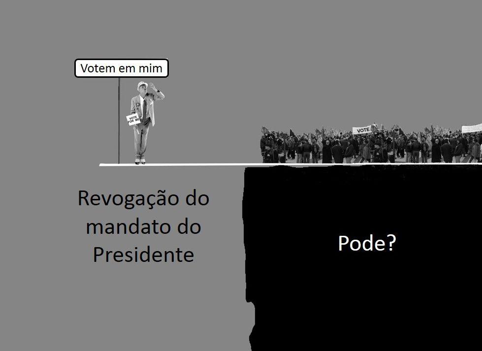 Revogação do mandato do presidente